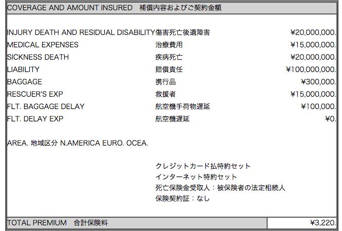 損保ジャパン日本興亜 新・海外旅行保険【off!】